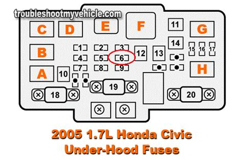 1990 Honda Civic Lx Fuse Box Diagram 2002 by On A 2005 Honda Civic Fuel Does Not Work And There Is