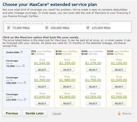 carmax purchasewould  buy  maxcare warranty