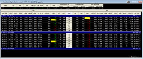 tradestation review stockbrokerscom