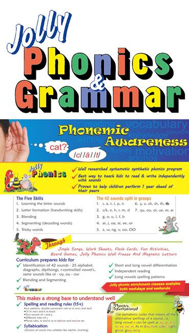 jolly phonics jolly grammar fly high  sounds