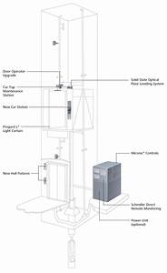 Schindler Elevator Modernization Solutions For Low