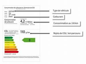 Etiquette Energie Voiture : l 39 tiquette nerg tique des v hicules neufs ornikar ~ Medecine-chirurgie-esthetiques.com Avis de Voitures
