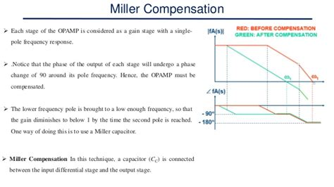 Design Cmos Operational Amplifiers Using Cadence