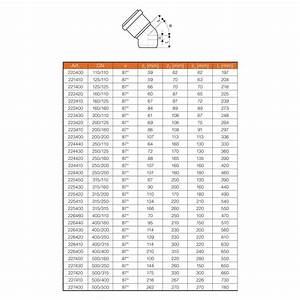 Kg Rohr Obi : ostendorf kg bogen dn125 87 rohr kgb 125mm rohrbogen ~ Lizthompson.info Haus und Dekorationen