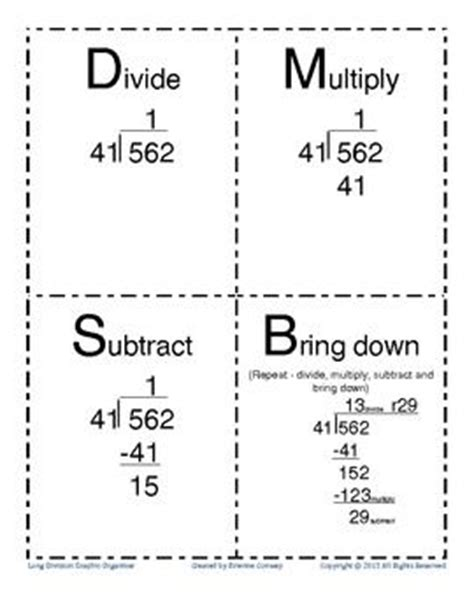long division worksheets  steps
