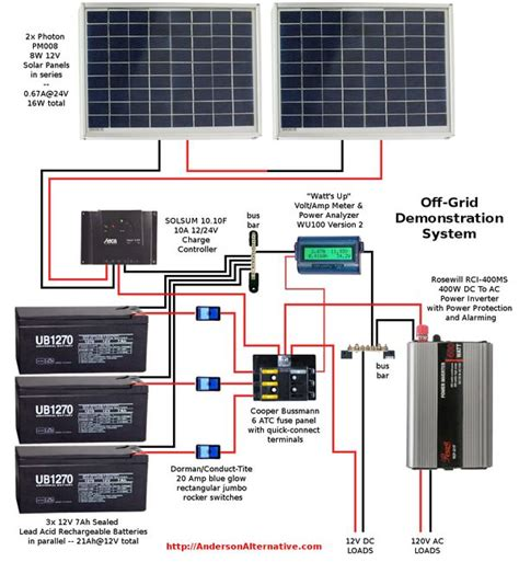 best 25 rv solar panels ideas on pinterest diy solar