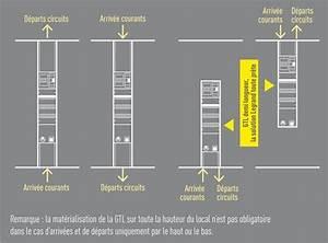 Dimension Tableau Electrique : hauteur pose tableau electrique croizy ~ Melissatoandfro.com Idées de Décoration