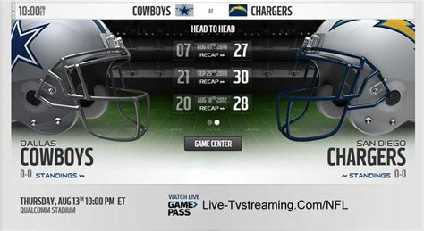 17 Best Images About San Diego Chargers Live Stream On