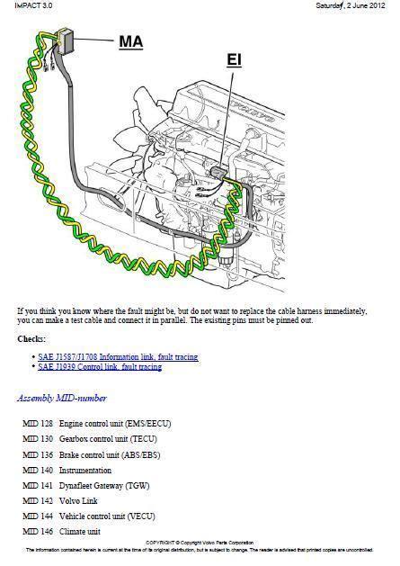 Volvo Truck Wiring Diagram Link Car