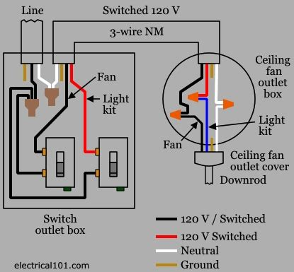 how to wire a ceiling fan with two switches diagrams fuse box and wiring diagram