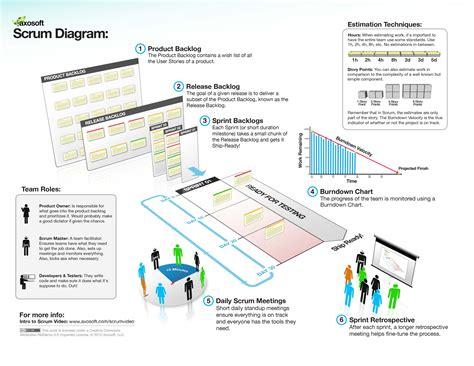 images  project management  agile project