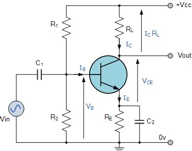 Common Emitter Amplifier Transistor Amplifiers
