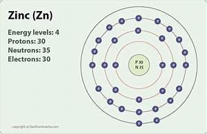 Zinc Atom