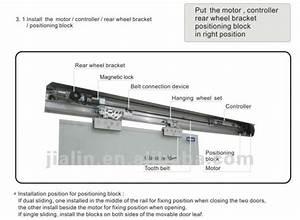 Besam Porte Automatique : ahouse sliding door mechanism door pistons automatic door ~ Premium-room.com Idées de Décoration
