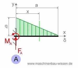 Querkraftverlauf Berechnen : aufgabe schnittreaktionen streckenlast ~ Themetempest.com Abrechnung
