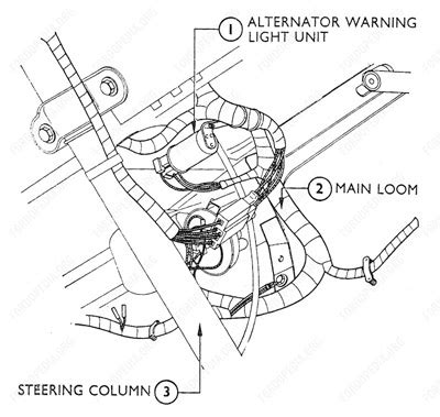 alternator wiring diagram ford transit 1972 buick externally regulated alternator wiring overview