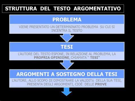 Testo Argomentativo Su by Il Testo Argomentativo Ppt Scaricare