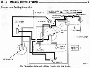 Jeep Xj Vacuum Diagram 1987