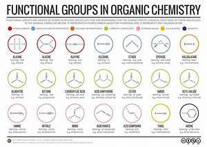 Any Good Organic Chemistry Posters To Put Up On My Wall