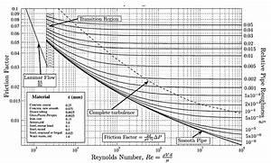 Happy U0026 39 S Essential Skills  Metrics And Dimensional Analysis
