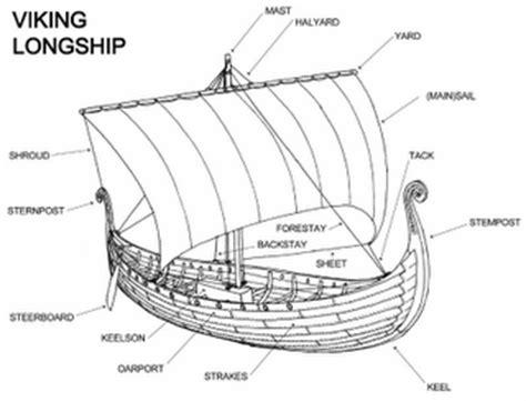 similiar parts of a boat diagram labels keywords labeled diagram of a ship labeled image about wiring diagram