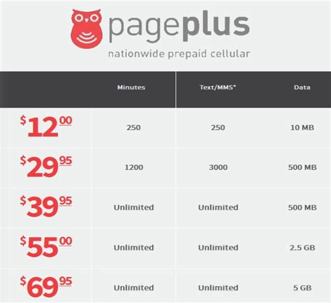 verizon prepaid phone plans best prepaid smartphone plans of 2014 topphonessss