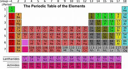 Science Periodic Elements Table Pixabay Chemistry