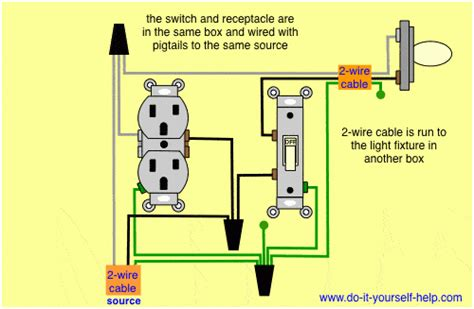 light switch with outlet combination switch receptacle wiring diagram for light and