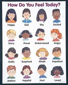 TOP ENGLISH LESSONS: Feelings and Moods