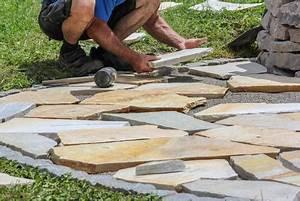 Naturstein Verfugen Mit Trasszement : solnhofener polygonalplatten kaufen verlegen verfugen ~ Michelbontemps.com Haus und Dekorationen