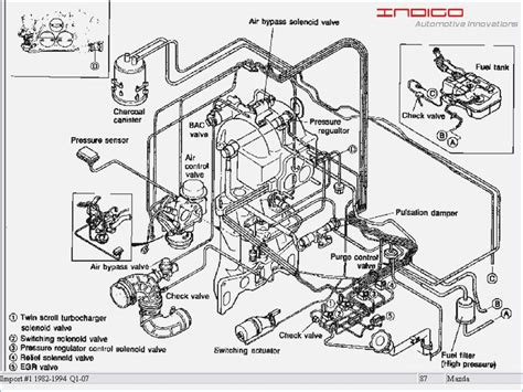 88 Mazda 323 Wiring Diagram by Mazda Rx7 Drawing At Getdrawings Free For Personal