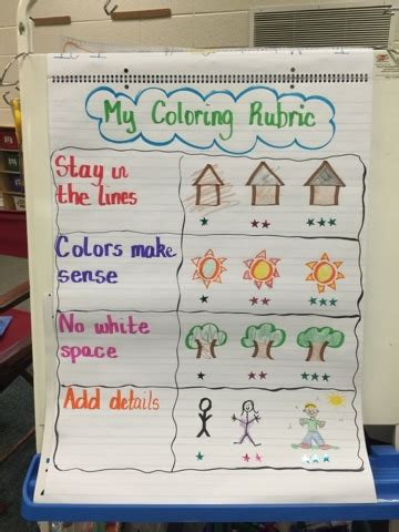 controlled chaos classroom coloring rubric