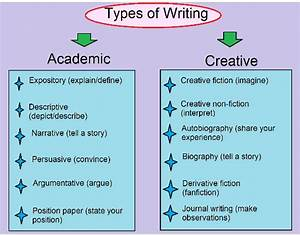 writing experience essay example writing experience essay example doing homework boy