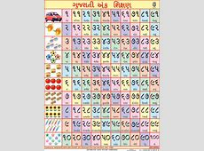 Gujarati Counting Chart, Shikshan Ke Chart Indian Book