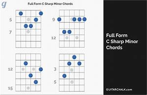 C Sharp Minor Chord Lesson And Primer