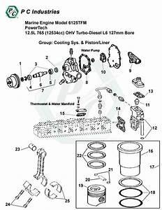 Marine Engine Model 6125tfm Powertech 12 5l 765  12534cc