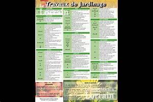 Calendrier Lunaire Jardinage : courrier service jardinage bio le calendrier lunaire 2019 ~ Melissatoandfro.com Idées de Décoration