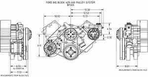 Big Block Ford 429
