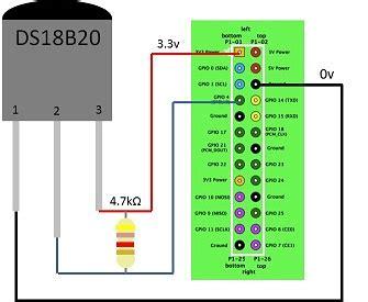 gpio ds18b20 shows 00 xx0000 raspberry pi stack exchange