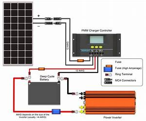 How To Install Solar Panels  U0026 Inverter For Home