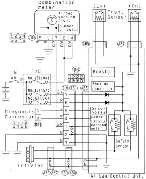 Air Bag Wiring Diagram by Wrg 6786 Air Bag Schematics 1996 Thunderbird