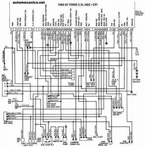 Diagramas Ford