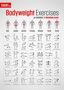 Work Out Every Muscle With This Bodyweight Exercise Chart