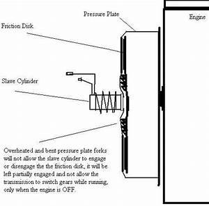 Manual Clutch Tips