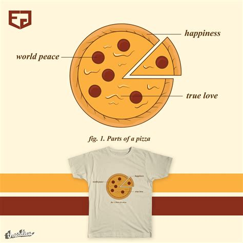 Score Parts Of A Pizza By Ephyeah On Threadless