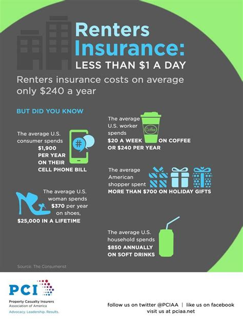 If you own a rental property, you can enjoy dependable coverage with allstate landlord insurance. 36 best Pennsylvania Home and Insurance Review images on Pinterest   Insurance marketing ...