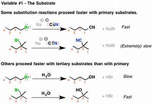 Two Types Of Substitution Reactions  U2013 Master Organic Chemistry