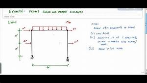 Frame Analysis Example 2  Part 1  - Shear And Moment Diagrams - Structural Analysis