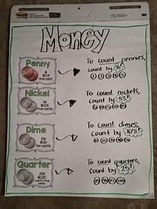 Coin Chart Teaching Money In Primary Grades Teaching Money Math