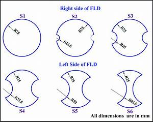 Specimen Geometry Considered For Plotting Flds And Fflds